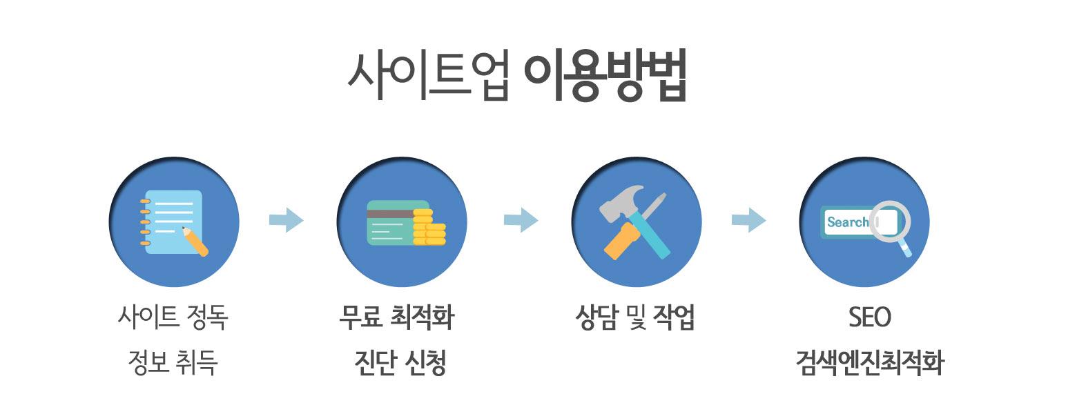 메인_사이트_이용방법_최적화_수정_190514.jpg